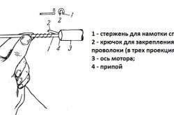 Схема намотки спирали для термофена