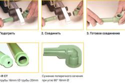 Последовательность сварки полипропиленовых труб