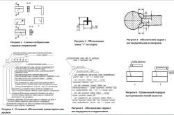 Схемы обозначения сварных швов