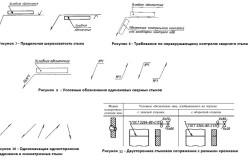 Условные обозначения шероховатостей швов и их маркировок