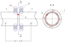 Схема сварки вращающейся магнитоуправляемой дугой