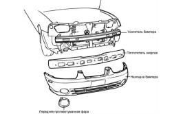 Схема автомобильного бампера