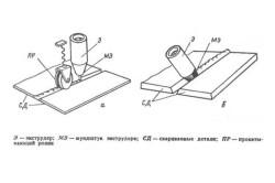 Схема бесконтактной и контактно-экструзионной сварки