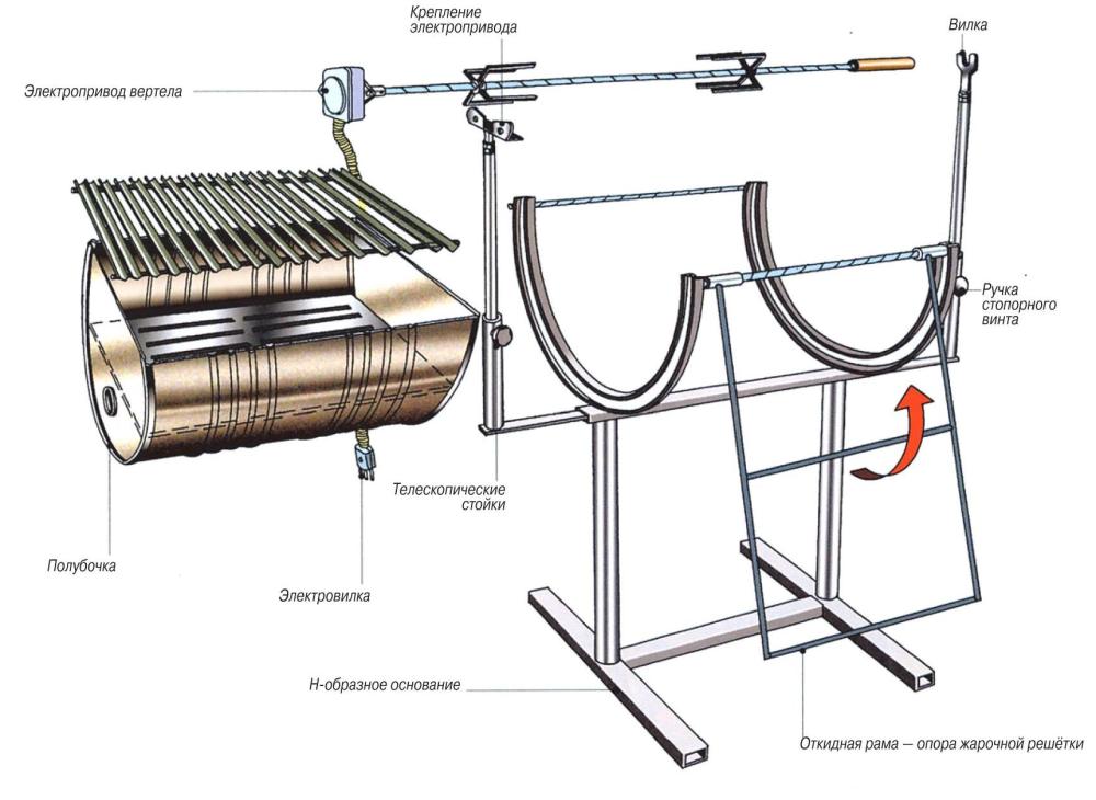 Схема изготовления мангала из