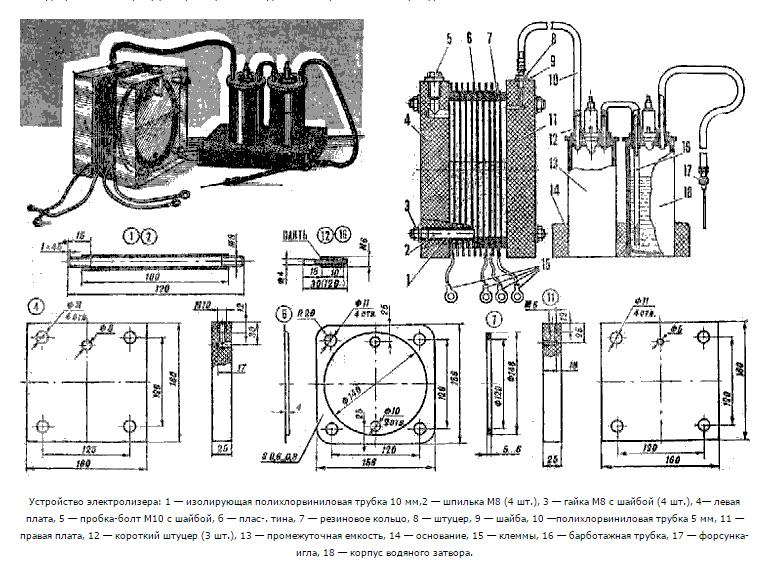 Схема электролизера для