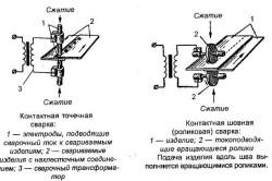 Схемы контактной сварки