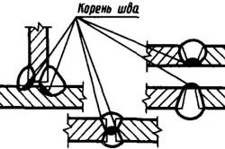 Схема корня шва