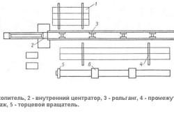 Схема механизированной линии для сварки поворотных стыков труб