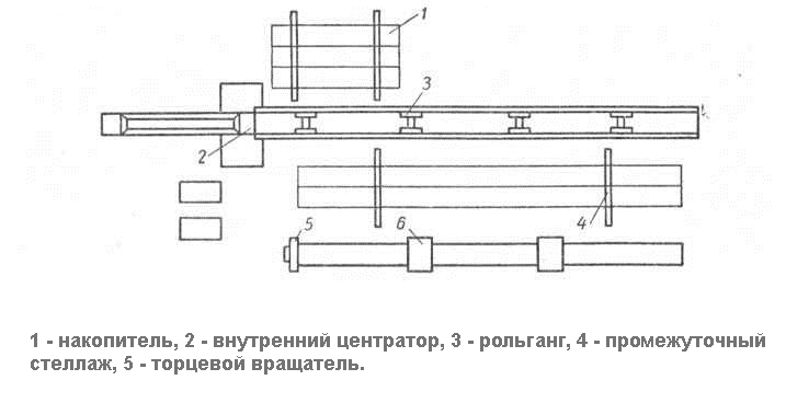 Центратор для трубы своими руками