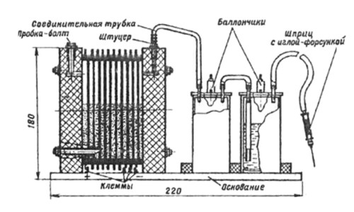 Схема мини-автогена