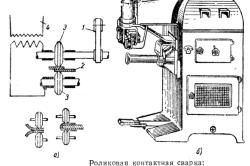 Схема непрерывистой роликовой сварки
