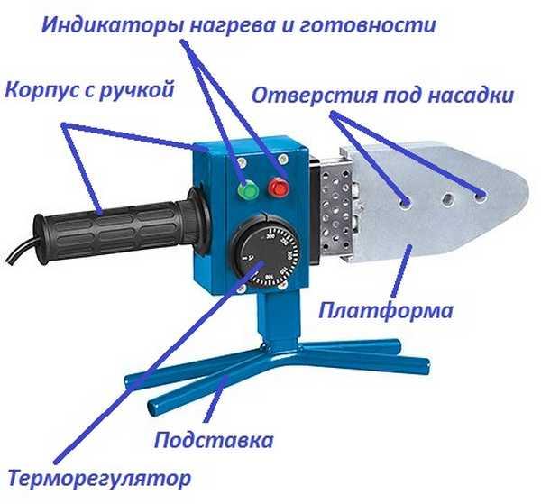 Схема паяльника для сварки