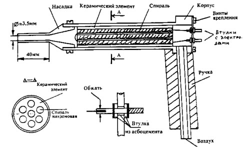Схема пистолета для пайки пластика