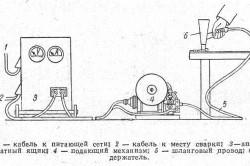 Схема полуавтоматической шланговой сварки
