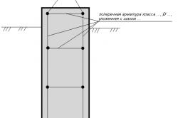 Стыковка арматуры при помощи сварки