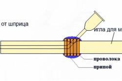 Схема простой газовой горелки
