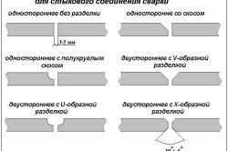 Схема разделки стыков для сварки