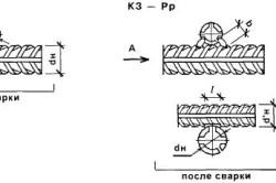 Схема ручной дуговой сварки арматуры