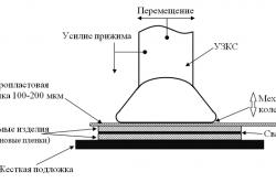Схема ультразвуковой холодной сварки