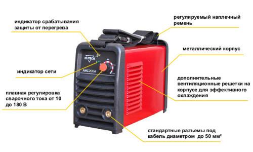 Схема сварочного автомата
