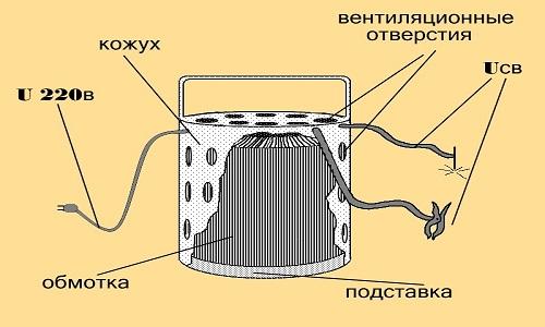 Как изготовить трансформатор своими руками