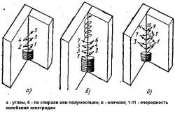 Схема выполнения угловых швов
