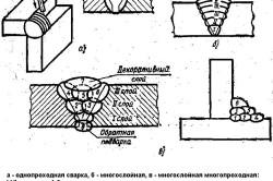 Схема заполнения стыковых швов