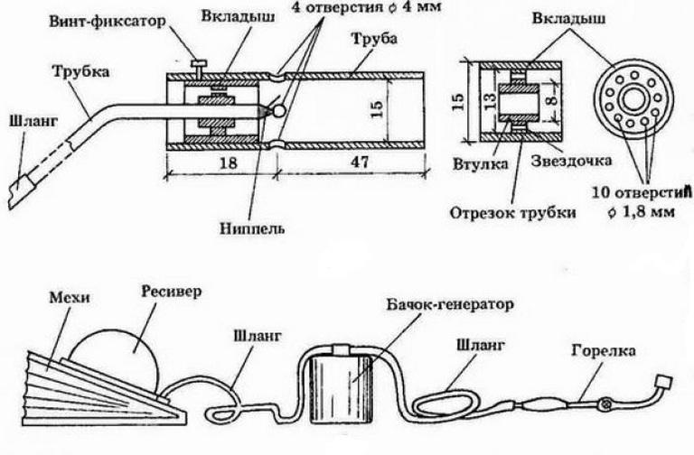 Ремонт москвича 2141 своими руками