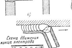 Сварка горизонтальных и потолочных швов