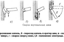 Схема сварки вертикальных швов