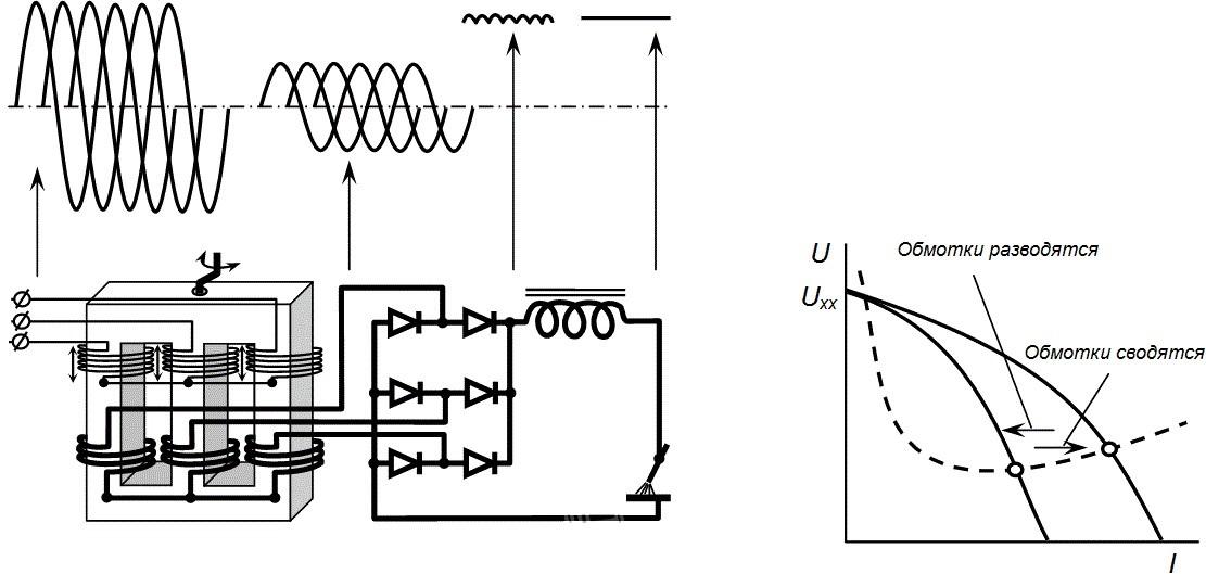 Схема сварочного аппарата трехфазного тока