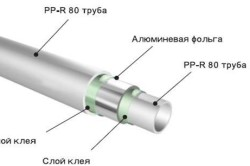 Алюминиевая армированная полипропиленовая труба