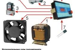 Устройство механизма для подачи сварной проволоки