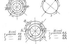 Схема сварки неповоротных стыков труб