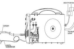 Схема подключения сварочного аппарата 380В