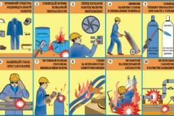 Правила техники безопасности при сварочных работах