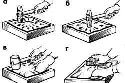 Последовательность ручной правки металлического листа