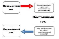 Принцип работы инвертора с переменным и постоянным током