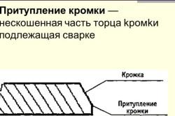 Схема притупления кромки