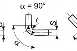 Радиусы гибки листового металла