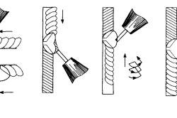 Схемы расположения и поперечные колебания электрода при полуавтоматической сварке в углекислом газе