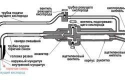Схема инжекторного газового резака