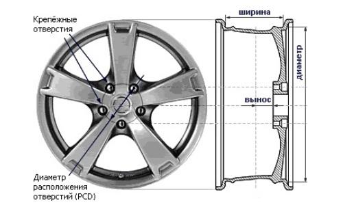 Видео аргонной сварки легкосплавных дисков