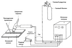 Схема аппарата для аргонодуговой сварки