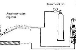 Схема поста для ручной аргонодуговой сварки неплавящимся электродом на переменном токе