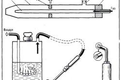 Газовая горелка для пайки металлов