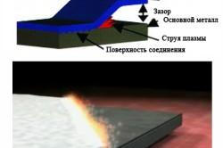 Процесс образования соединений при сварке взрывом