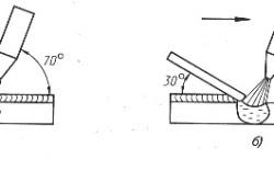 Сварка угольным электродом с подачей присадочного металла в дугу