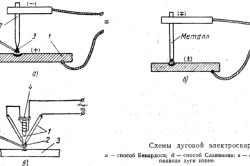Способы дуговой электросварки