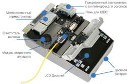 Устройство аппарата для сварки оптоволокна